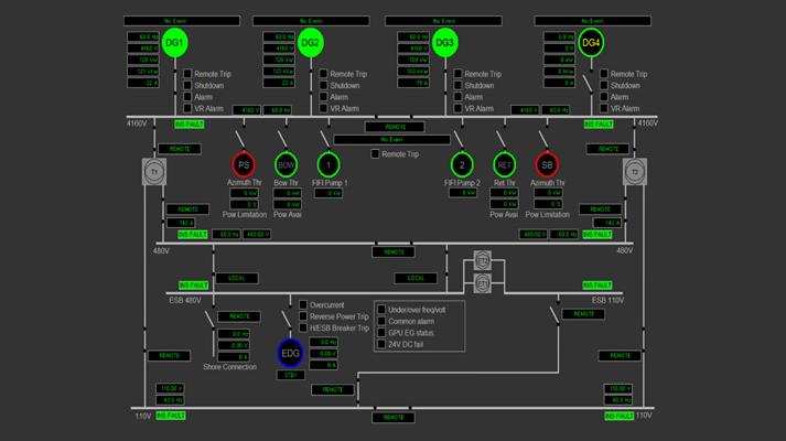 High Voltage Breaker Unitest Marine Simulators