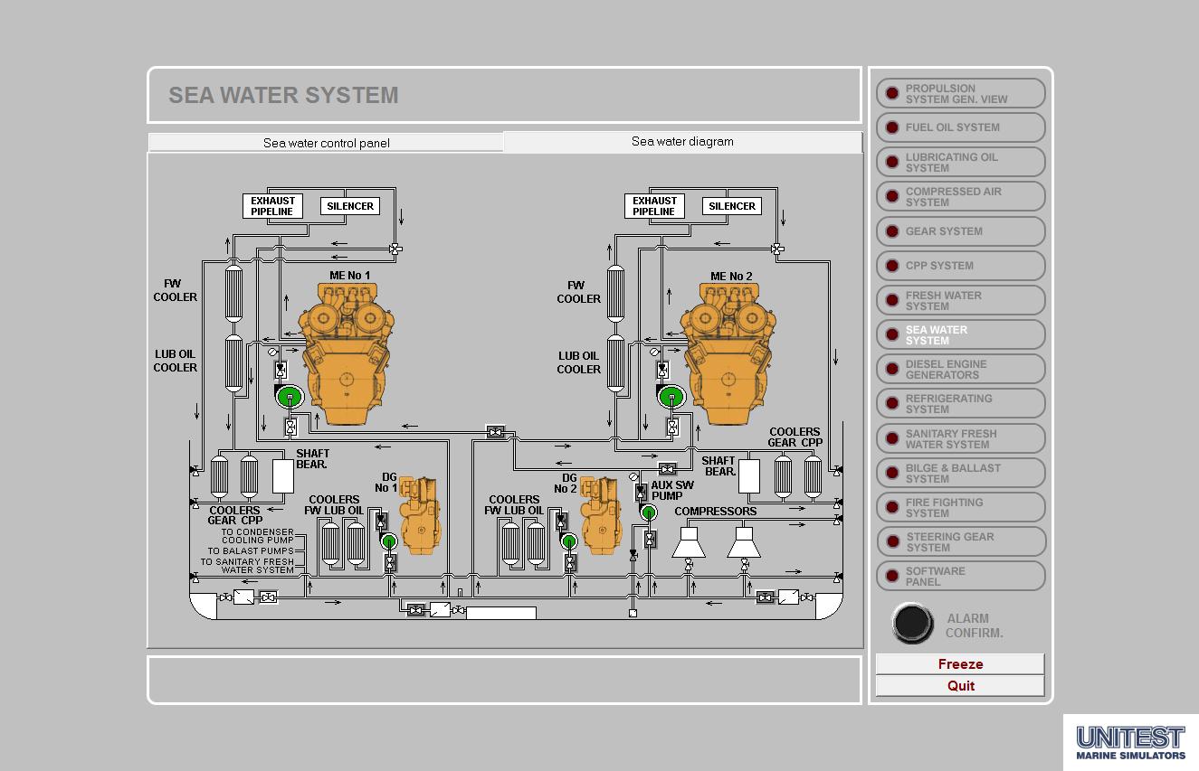 MER2 – Unitest Marine Simulators