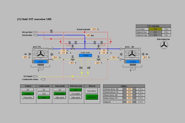Unitest Marine Simulators - REEF - MED3D